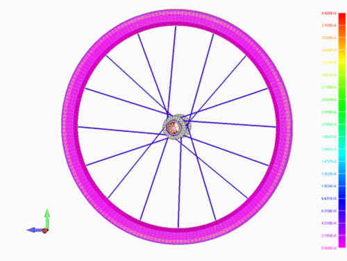 Light-Weight Bicycle Wheel Finite Element Model (Click to Animate)